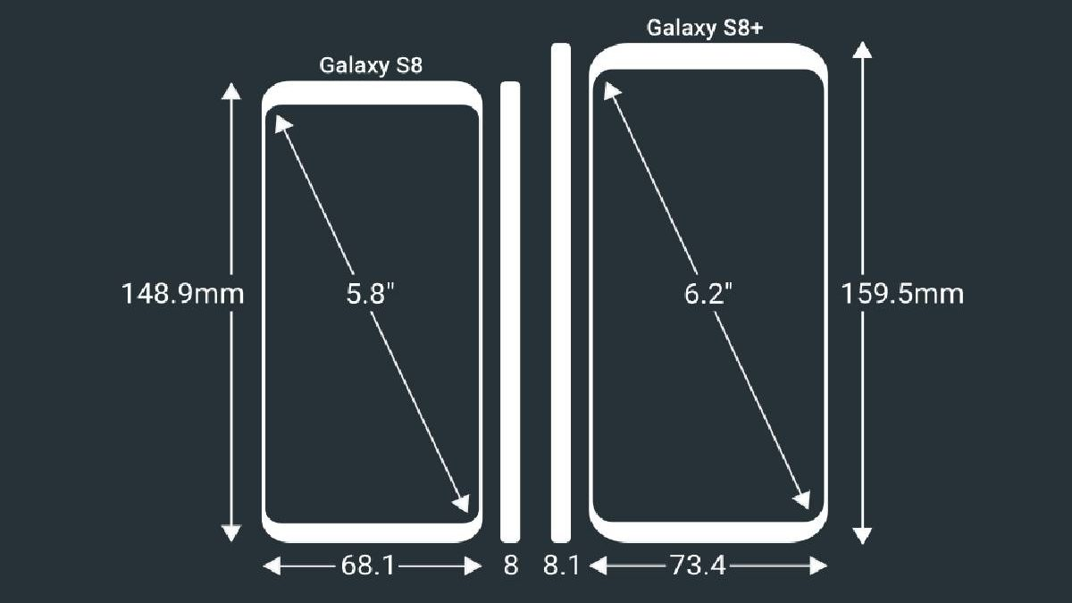Galaxy S8 Screen Size – Design, Resolution, and More