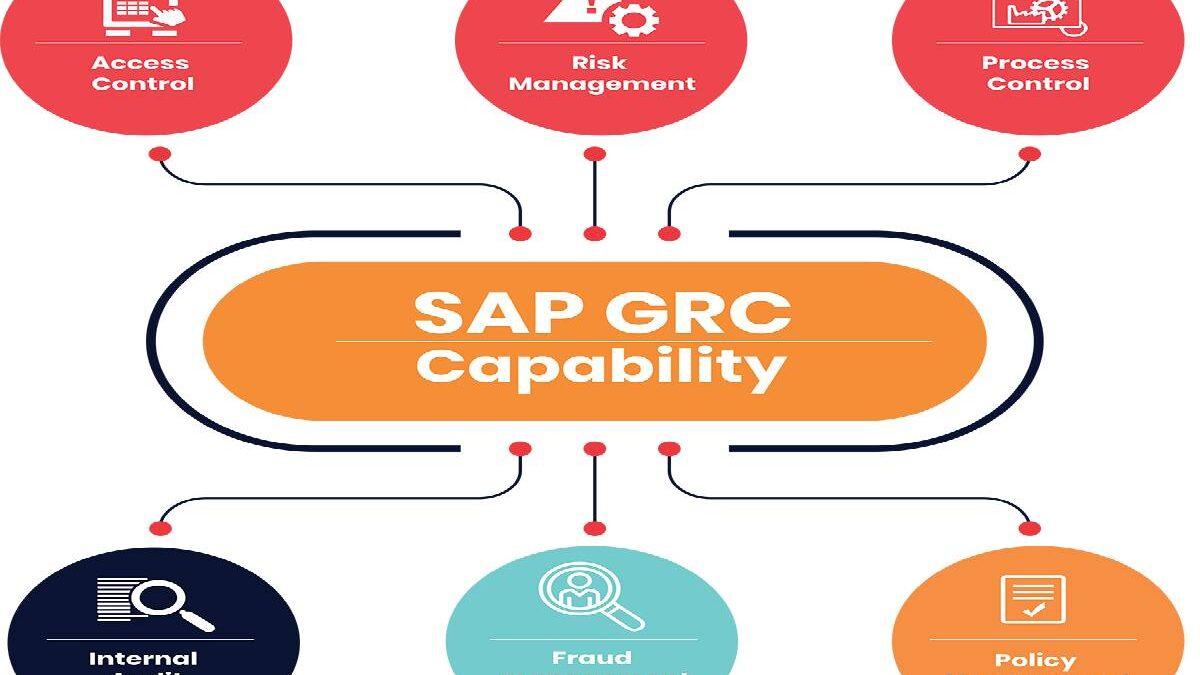 3 Major Benefits of SAP GRC