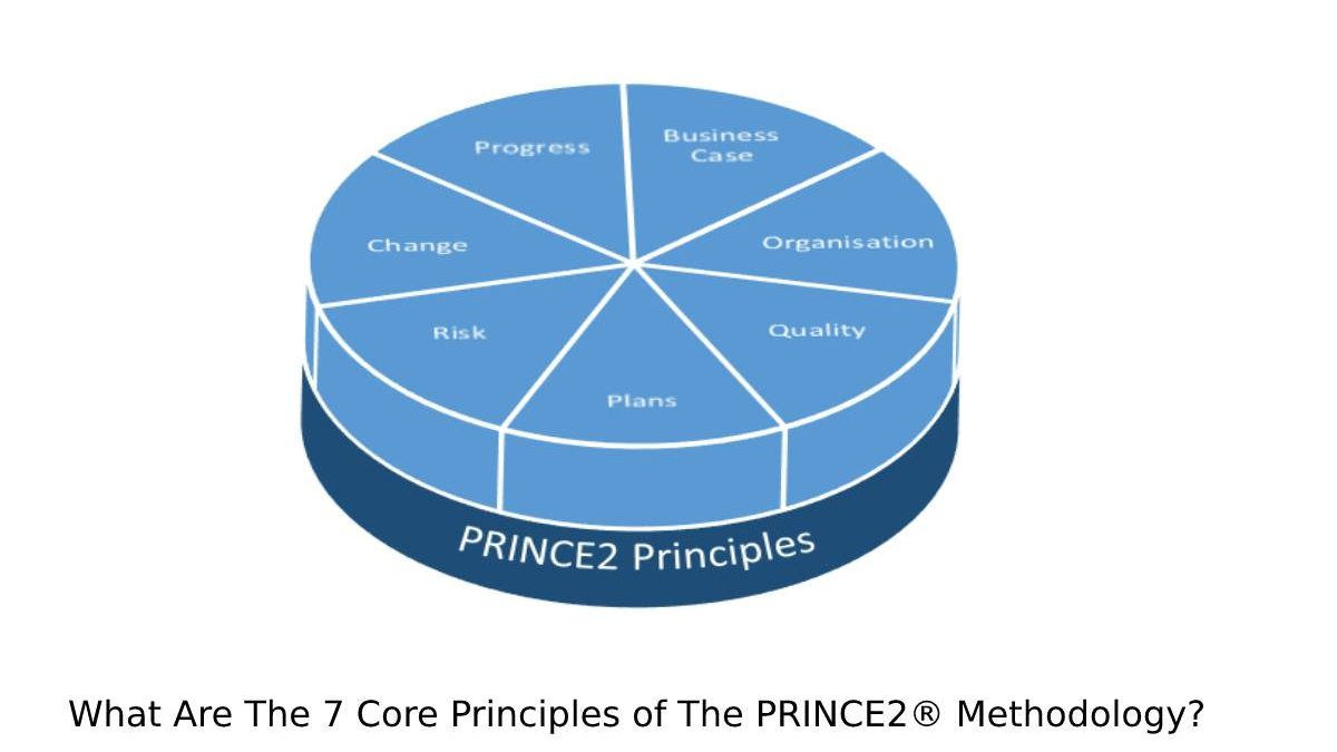 What Are The 7 Core Principles of The PRINCE2® Methodology?
