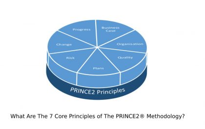 What Are The 7 Core Principles of The PRINCE2® Methodology_